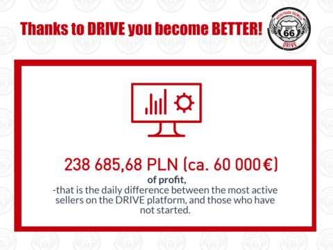 UNIWERSALNA_IC_DRIVE_Statystyki8_eng